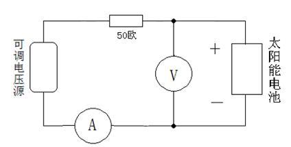 伏安特性测量接线原理图