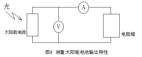 将单晶硅太阳能电池更换为多晶硅太阳能电池,重复测量步骤,并记录
